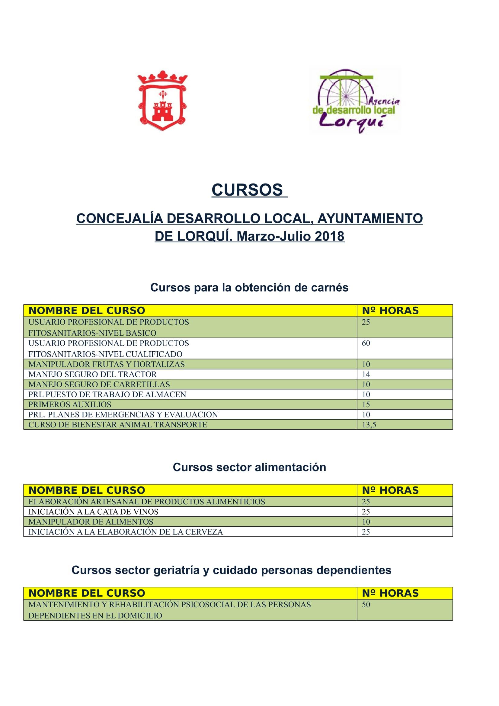 Listado cursos marzo-julio 2018-1